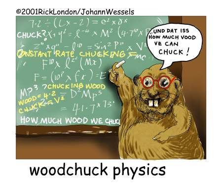 facebook woodchuck pic